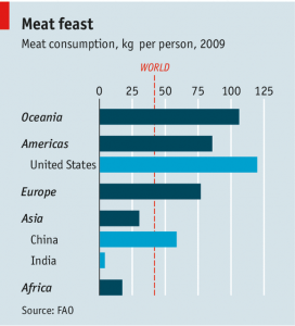"""the link between cancer and the consumption of meat What's the link between eating meat and cancer  """"for an individual, the risk of developing colorectal cancer because of their consumption of processed meat remains small, but this risk ."""